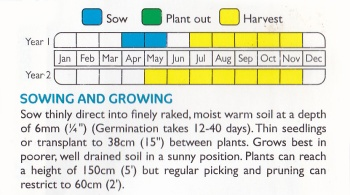 seed-info
